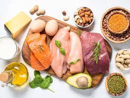 proteinle zayıflama